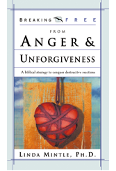 Anger And Unforgiveness